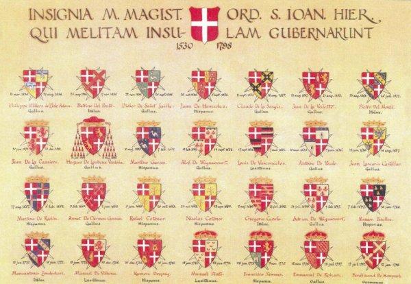Armorial Grands Maîtres Ordre Malte